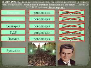 Венгрия Чехословакия революция коммунисты революция коммунисты Болгария револ