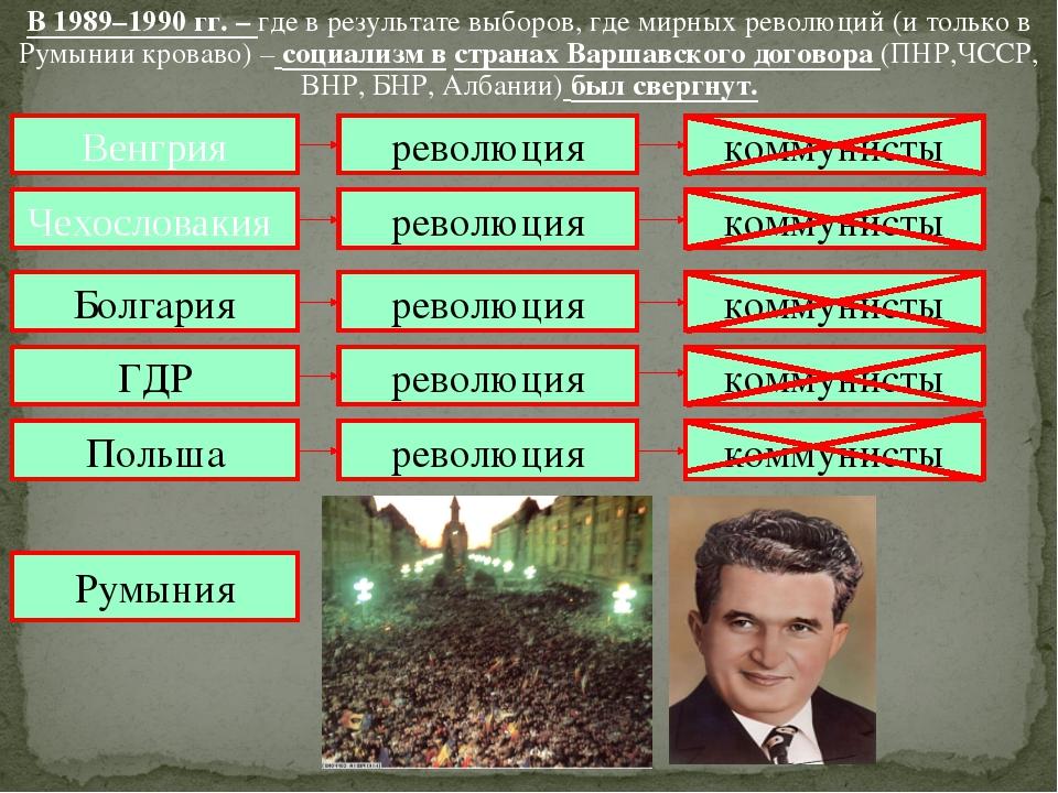 Венгрия Чехословакия революция коммунисты революция коммунисты Болгария револ...