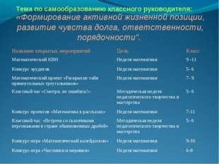 Тема по самообразованию классного руководителя: «Формирование активной жизнен