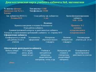 Диагностическая карта учебного кабинета №8, математики № школы: филиал Цнинск
