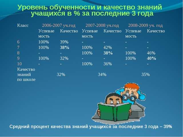 Уровень обученности и качество знаний учащихся в % за последние 3 года Средни...