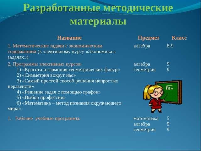 Разработанные методические материалы НазваниеПредметКласс 1. Математические...