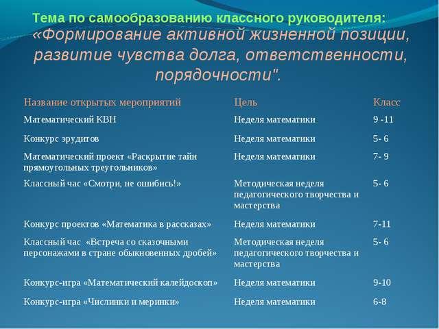 Тема по самообразованию классного руководителя: «Формирование активной жизнен...