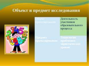 Объект и предмет исследования Объект проектирования Деятельность участников о