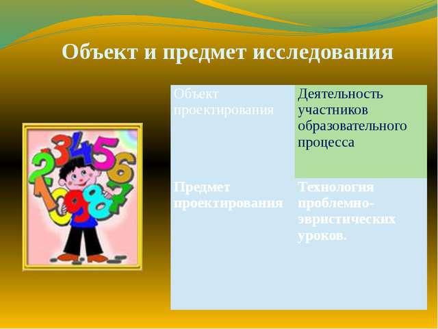Объект и предмет исследования Объект проектирования Деятельность участников о...