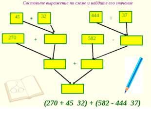 Составьте выражение по схеме и найдите его значение 45 * : + - + (270 + 45 32