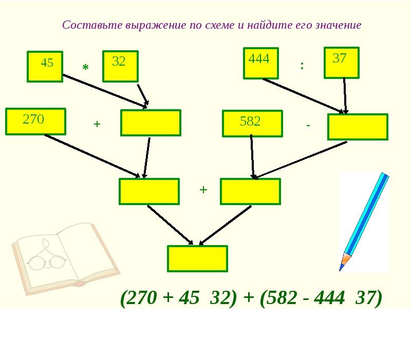 Составьте выражение по схеме и найдите его значение 45 * : + - + (270 + 45 32...