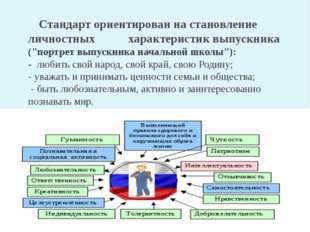 """Стандарт ориентирован на становление личностных характеристик выпускника (""""п"""