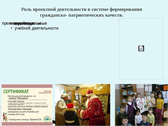 Роль проектной деятельности в системе формирования гражданско- патриотических...