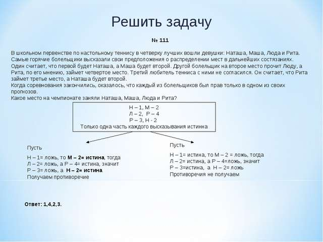 Решить задачу № 111 В школьном первенстве по настольному теннису в четверку л...