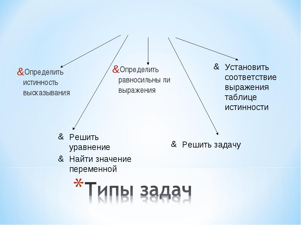 Определить истинность высказывания Определить равносильны ли выражения Решить...