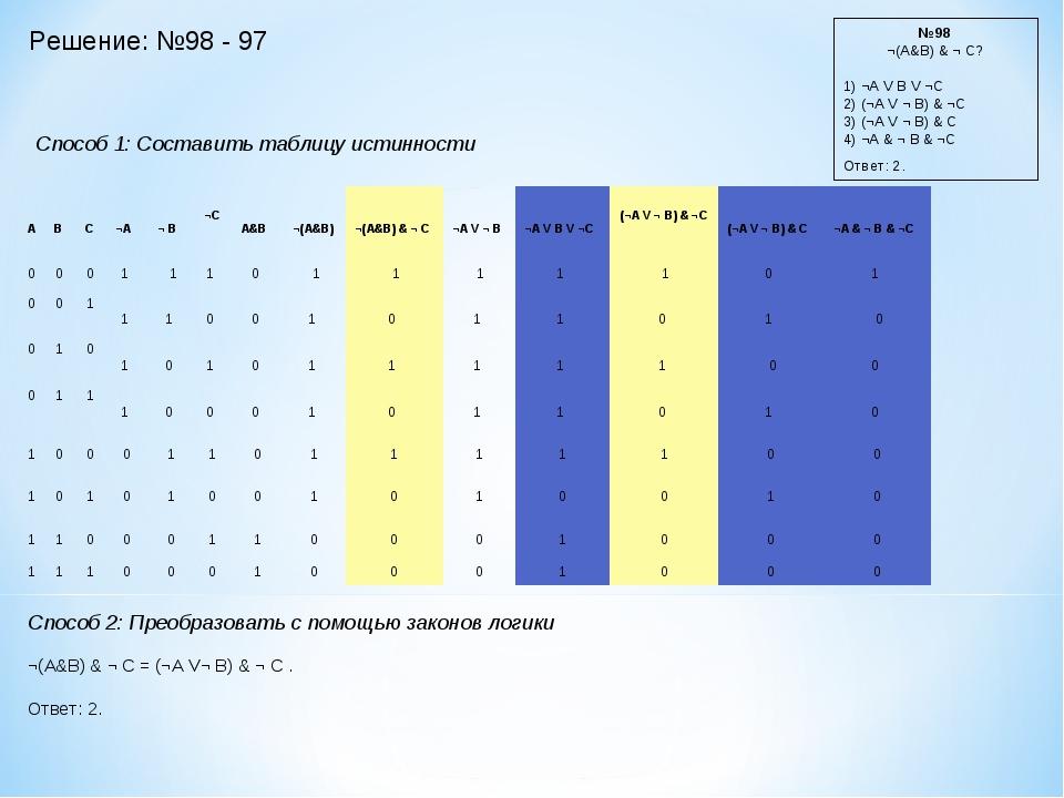 Решение: №98 - 97 №98 ¬(А&В) & ¬ С? 1) ¬А V В V ¬С 2) (¬А V ¬ В) & ¬С 3) (¬А...