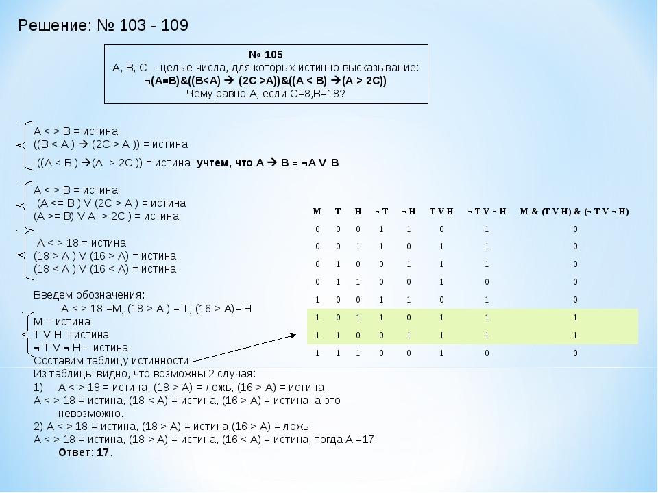 № 105 А, В, С - целые числа, для которых истинно высказывание: ¬(А=В)&((ВА))&...