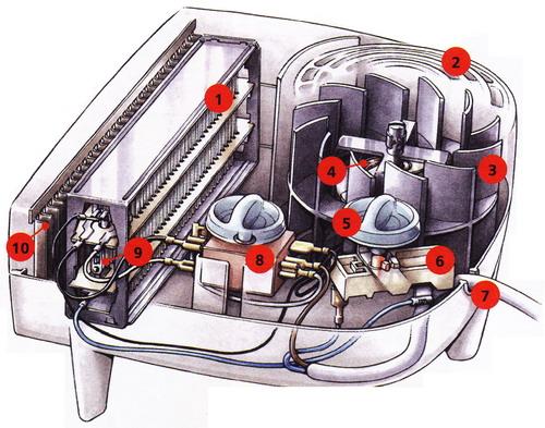 Вентиляторный обогреватель, устройство