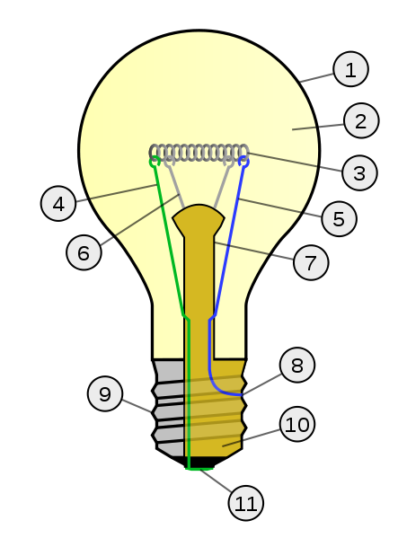 http://physics05.at.ua/nakal/443px-Incandescent_light_bulb.svg.png