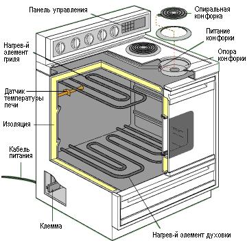 http://usluga-spb.ru/plita15.jpg