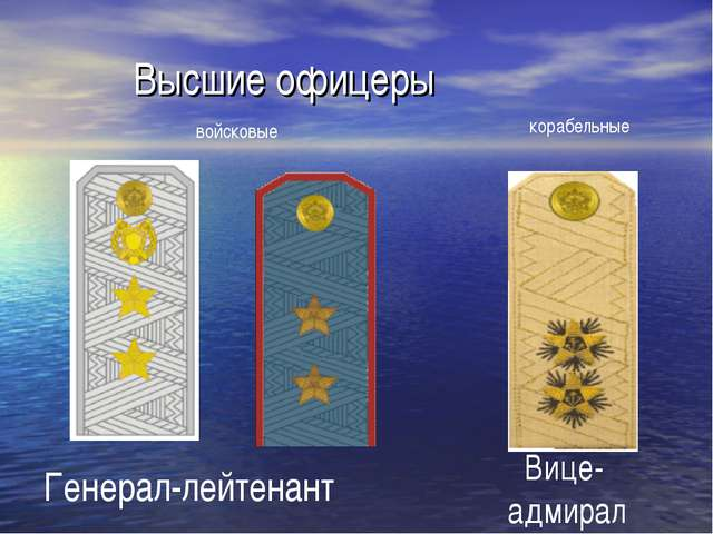 Высшие офицеры Вице- адмирал Генерал-лейтенант войсковые корабельные