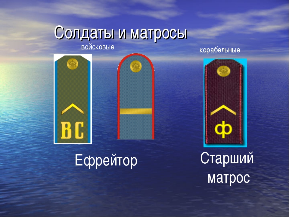 Солдаты и матросы Ефрейтор Старший матрос войсковые корабельные