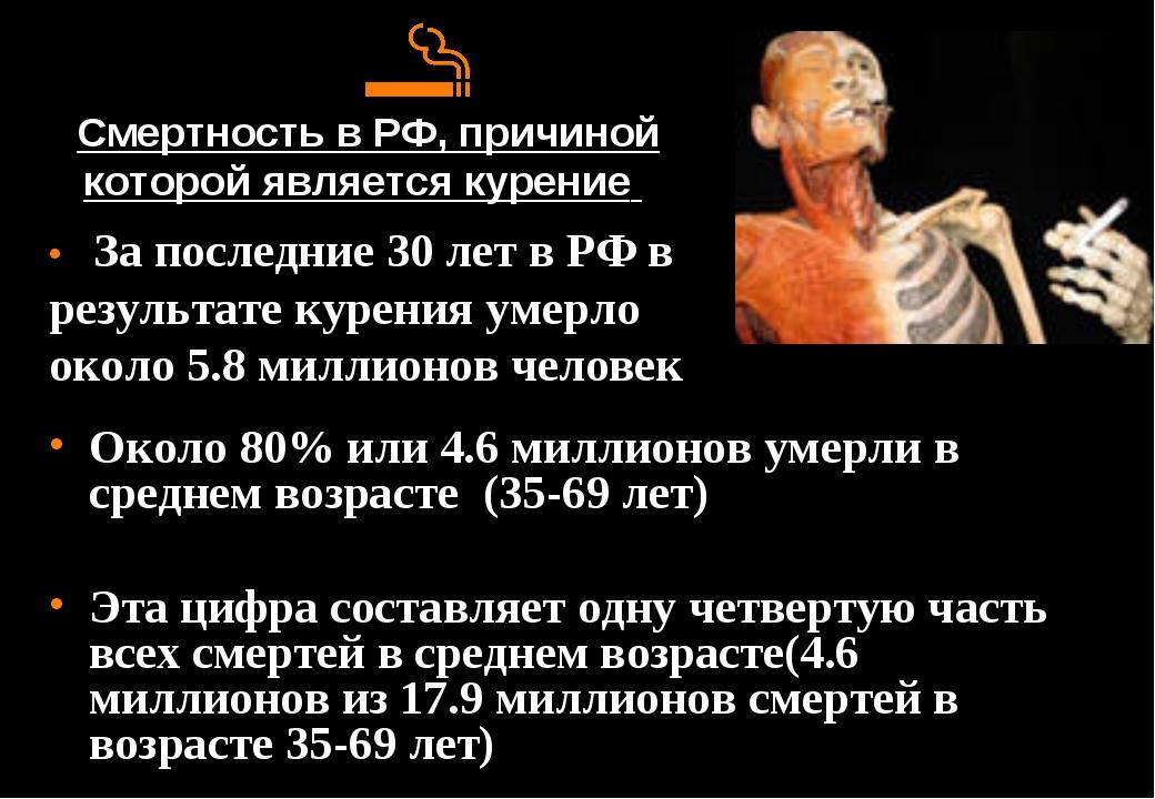 Смертность в РФ, причиной которой является курение Около 80% или 4.6 миллион...