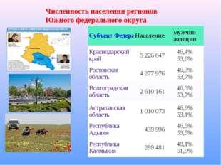 Численность населения регионов Южногофедеральногоокруга Субъект ФедерацииН