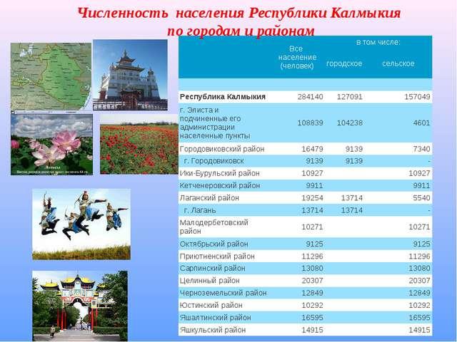 Численность населения Республики Калмыкия по городам и районам Все населени...