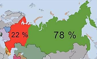 Положение России в Европе и Азии
