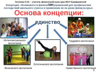 Основа концепции: единство Интеллектуального воспитания Трудового воспитания