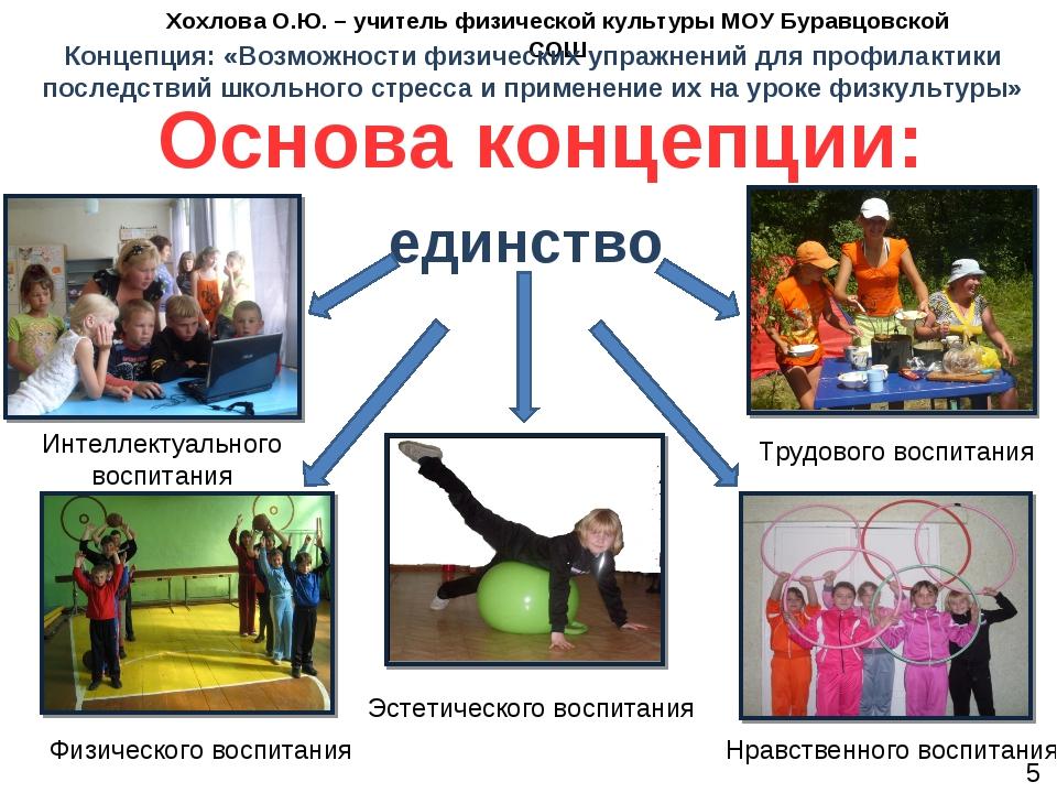 Основа концепции: единство Интеллектуального воспитания Трудового воспитания...
