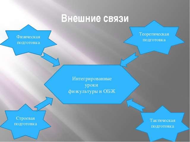 Внешние связи Интегрированные уроки физкультуры и ОБЖ Физическая подготовка Т...