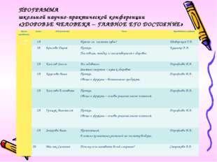 ПРОГРАММА школьной научно-практической конференции «ЗДОРОВЬЕ ЧЕЛОВЕКА – ГЛАВН