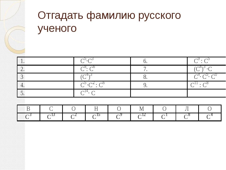Отгадать фамилию русского ученого