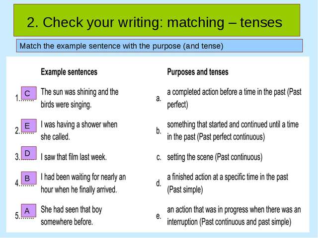 2. Check your writing: matching – tenses Match the example sentence with the...