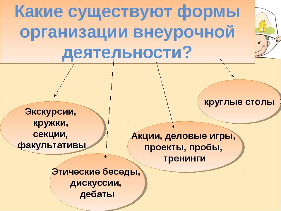 Какие существуют формы организации внеурочной деятельности? Экскурсии, кружки...