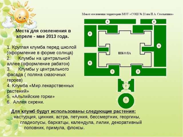 Места для озеленения в апреле - мае 2013 года.  1.Круглаяклумба перед шко...