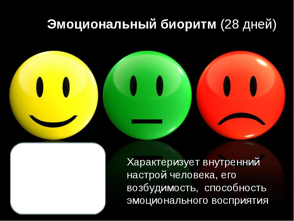 Эмоциональный биоритм (28 дней) Характеризует внутренний настрой человека, ег...