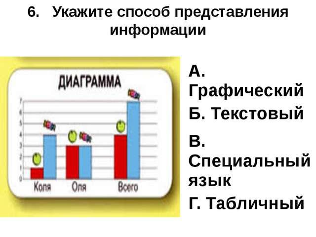 6. Укажите способ представления информации А.Графический Б.Текстовый В.Специа...