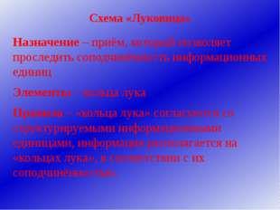 Схема «Луковица» Назначение – приём, который позволяет проследить соподчинённ