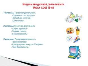 Модель внеурочной деятельности МОАУ СОШ № 84 1 классы: Проектная деятельность