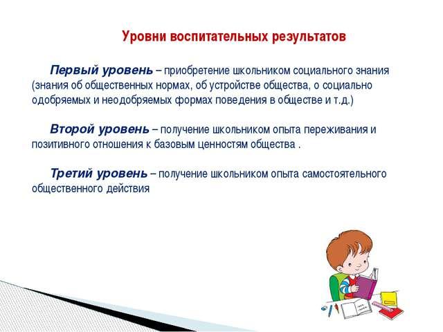 Уровни воспитательных результатов Первый уровень – приобретение школьником со...