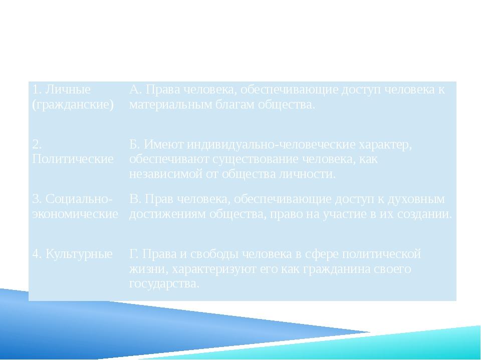 Всеобщая декларация прав человека Конституция РФ Каждый человек имеет право н...