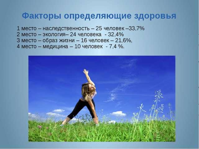 1 место – наследственность – 25 человек –33,7% 2 место – экология– 24 человек...