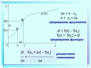 x0 x f(x0) x f(x) f y=f(x) x = x - x0 x = x0 + x приращение аргумента f