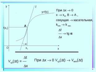 При x  0 x  x0, B  A , секущая  касательная, kсек  k кас f —  tg  x