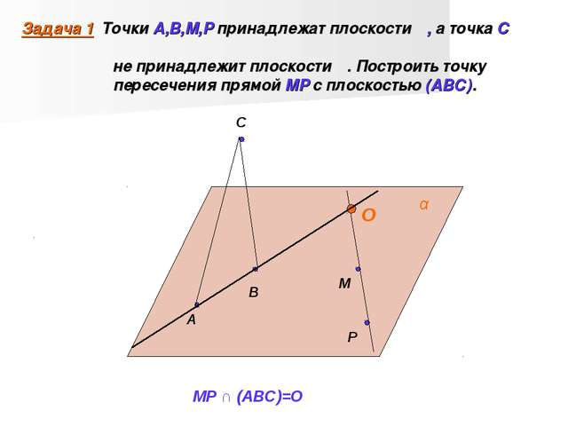 Задача 1 Точки А,В,М,Р принадлежат плоскости α, а точка С не принадлежит плос...