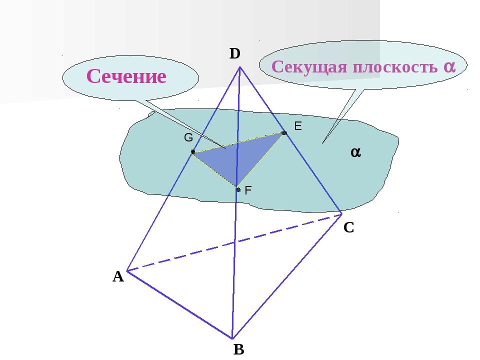  E F G Секущая плоскость  А B C D Сечение