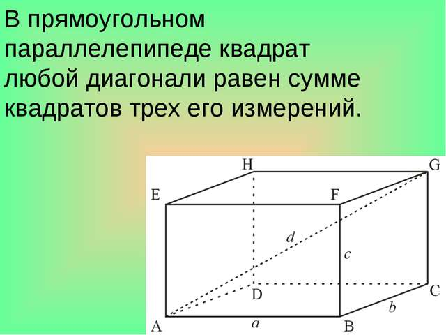 В прямоугольном параллелепипеде квадрат любой диагонали равен сумме квадратов...