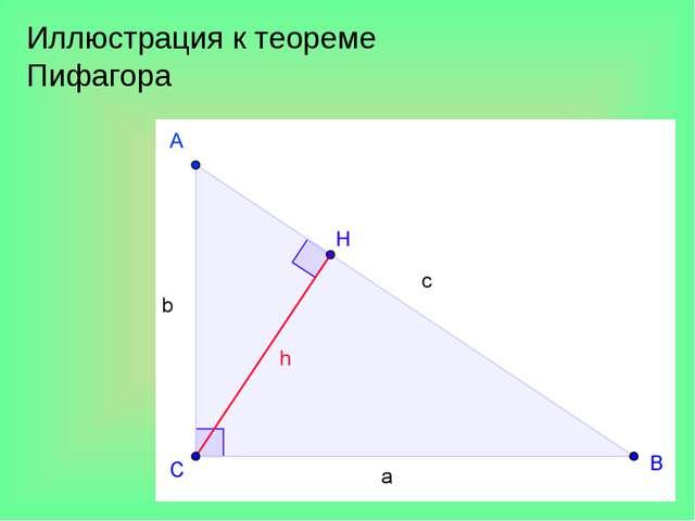 Иллюстрация к теореме Пифагора