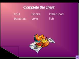 Complete the chart Fruit	Drinks	Other food bananas	coke	fish