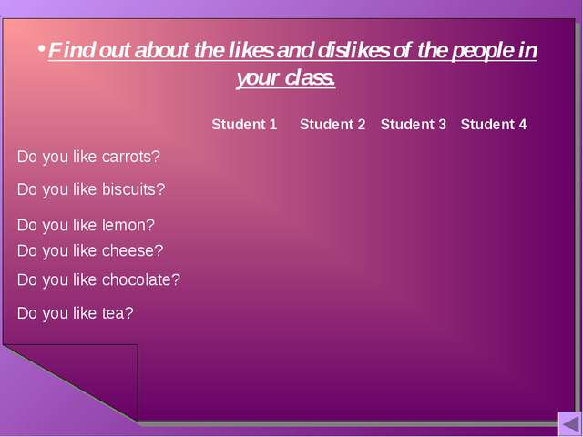 Find out about the likes and dislikes of the people in your class. 	Student 1...