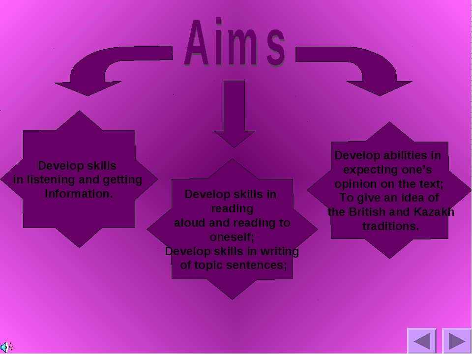 Develop skills in listening and getting Information. Develop abilities in exp...
